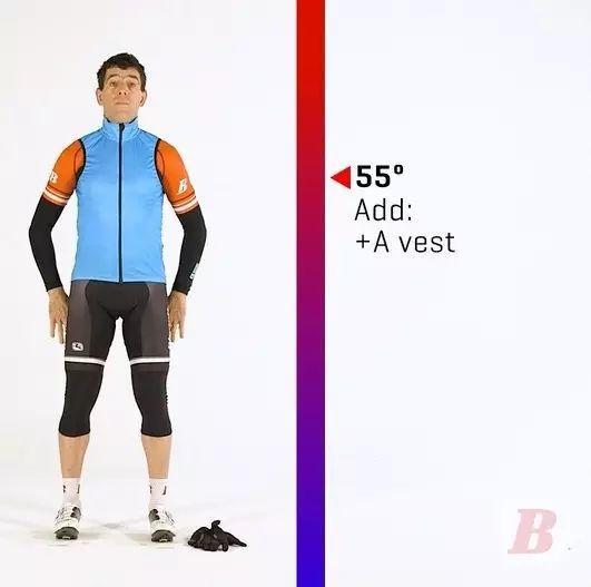 春夏交替,你会根据温度搭配骑行装备吗?