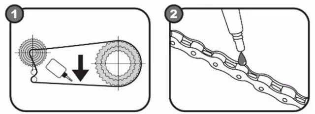 自行车链条基础知识与保养技巧